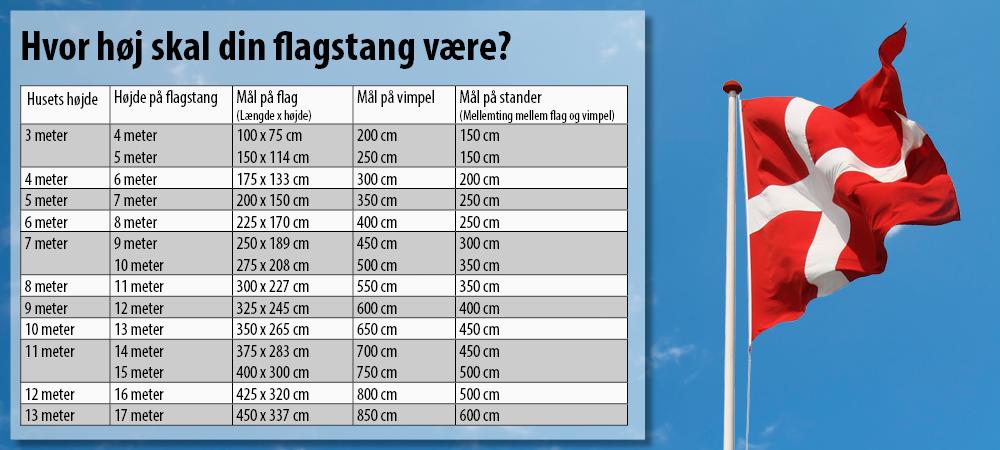 Hvor høj skal flagstangen være?